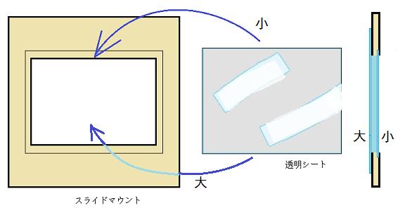 スライド水槽図