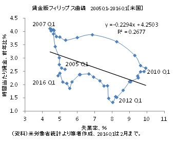 20160228図2