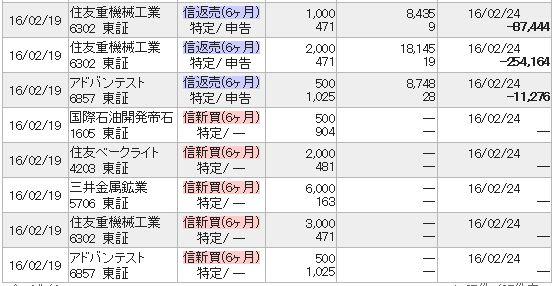 2016-2-19 ②