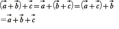 ベクトルの合成結合法則