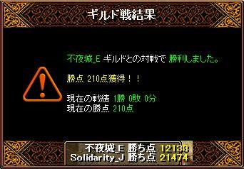 RedStone 15.12.13 結果