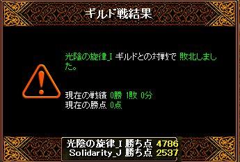 RedStone 15.12.20 結果