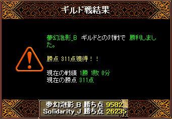 RedStone 15.12.23 結果