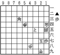 酒井_54歩合