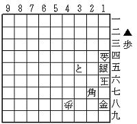 酒井_変化図27角生