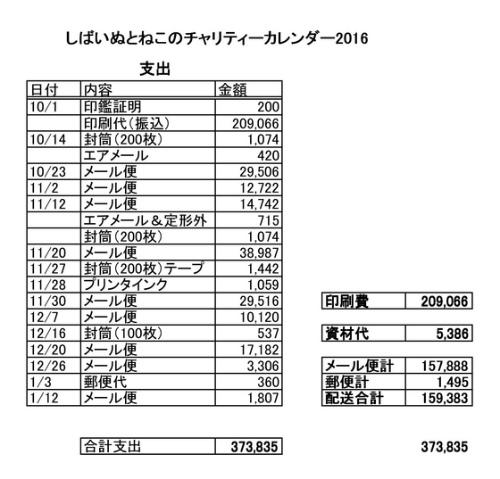 チャリカレ収支報告1