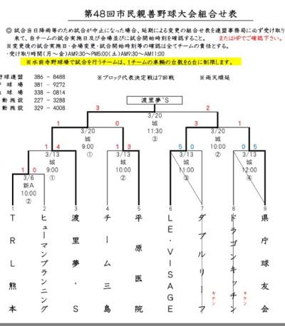 2016-03-21 08.30.41 シーパート