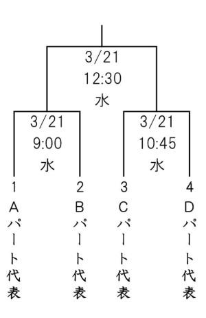 2016-03-21 08.31.49 決勝組合せ