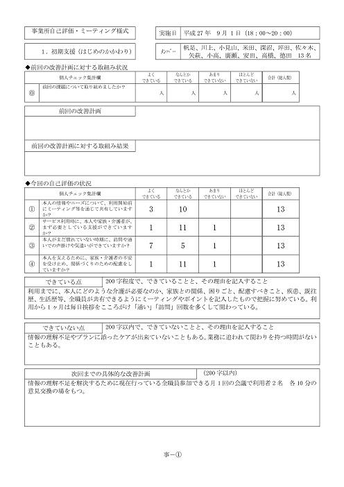 Microsoft Word - 自己評価インターネット公開用H27page1-1
