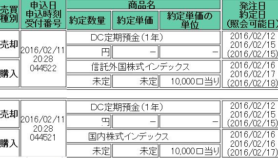 確定拠出年金(2016.2.13)