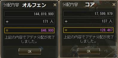 160220-2オルコア11分配