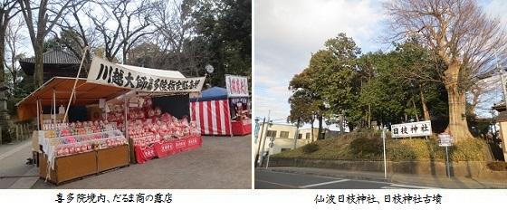 b0116-10 喜多院-日枝神社