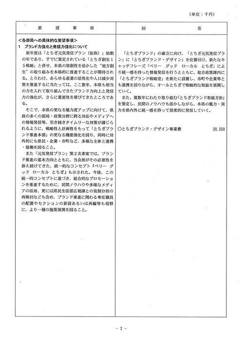 <民主党・無所属クラブ>当初予算・政策要望に対する知事回答!03
