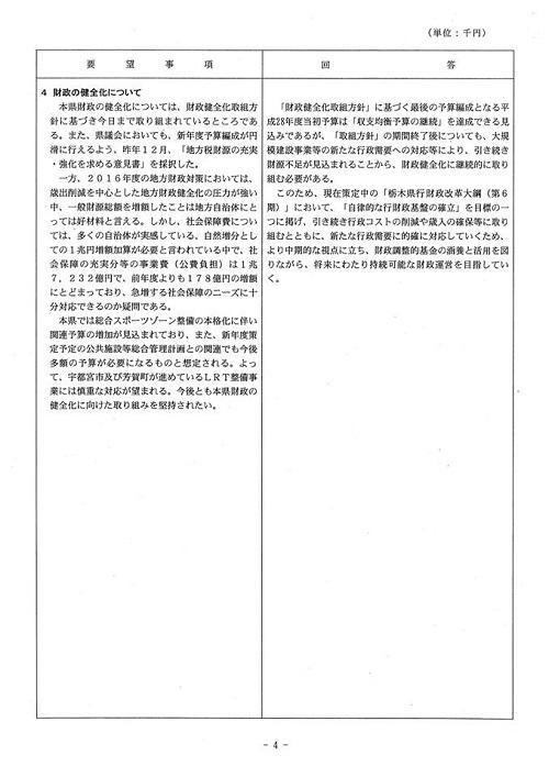 <民主党・無所属クラブ>当初予算・政策要望に対する知事回答!05