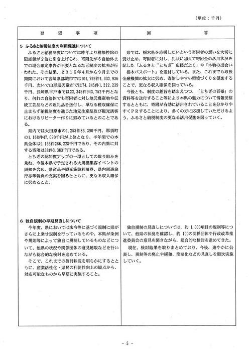 <民主党・無所属クラブ>当初予算・政策要望に対する知事回答!06