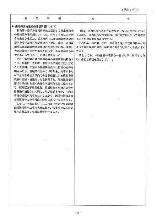 <民主党・無所属クラブ>当初予算・政策要望に対する知事回答!09