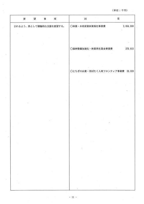 <民主党・無所属クラブ>当初予算・政策要望に対する知事回答!12