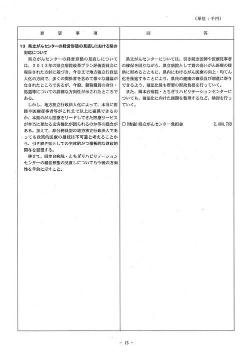 <民主党・無所属クラブ>当初予算・政策要望に対する知事回答!14
