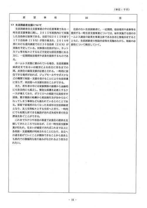 <民主党・無所属クラブ>当初予算・政策要望に対する知事回答!19