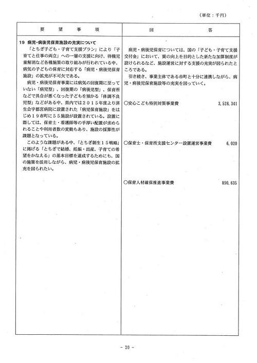 <民主党・無所属クラブ>当初予算・政策要望に対する知事回答!21