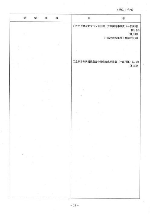 <民主党・無所属クラブ>当初予算・政策要望に対する知事回答!27
