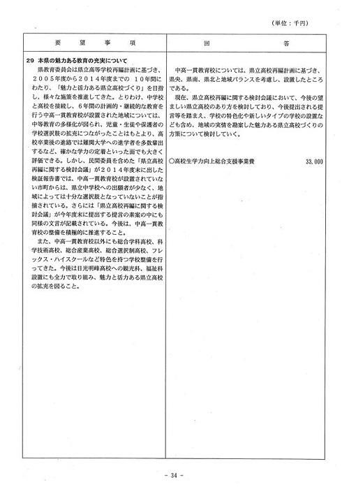 <民主党・無所属クラブ>当初予算・政策要望に対する知事回答!35