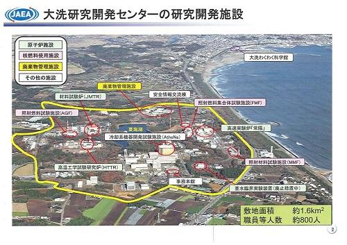 JAEA大洗研究開発センター > HTTR高温ガス炉と熱利用実験!④