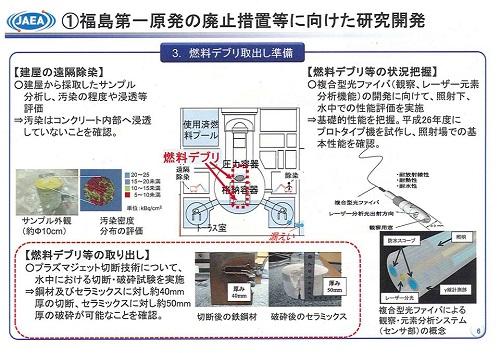 JAEA大洗研究開発センター > HTTR高温ガス炉と熱利用実験!⑧