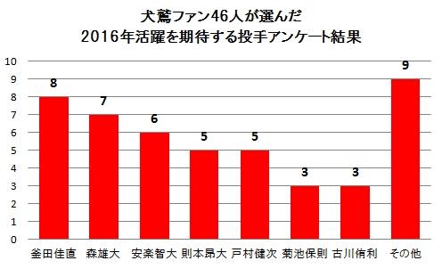 20160212DATA02.jpg