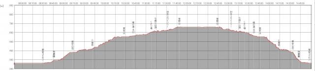 20160306-graph02