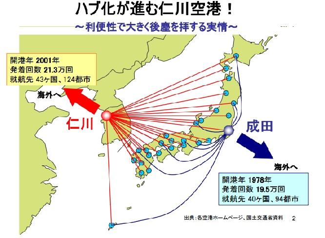 2016-3-4成田と仁川比較