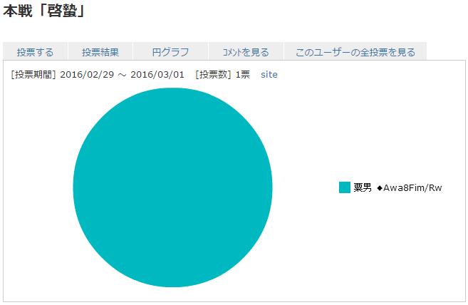 result_Keichitsu.png