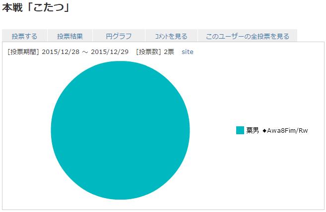 result_kotatsu.png