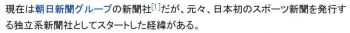 wiki日刊スポーツ新聞社