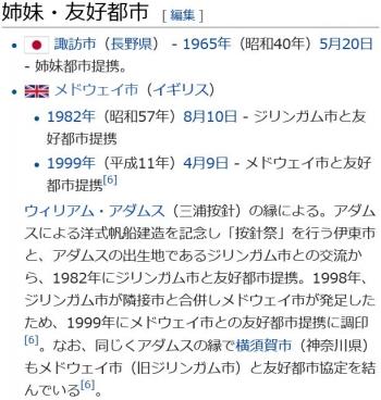 wiki伊東市4