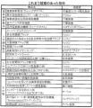 日刊建設新聞(2016_04_04)事例集収録記事-2