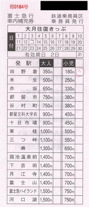 田野倉⇔大月 大月往復きっぷ(車内補充券)