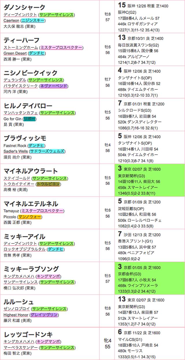 阪急杯2016年登録02