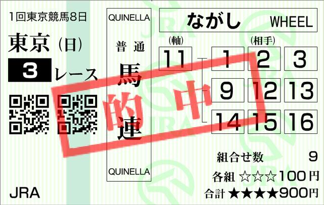 20160221東京3R馬連