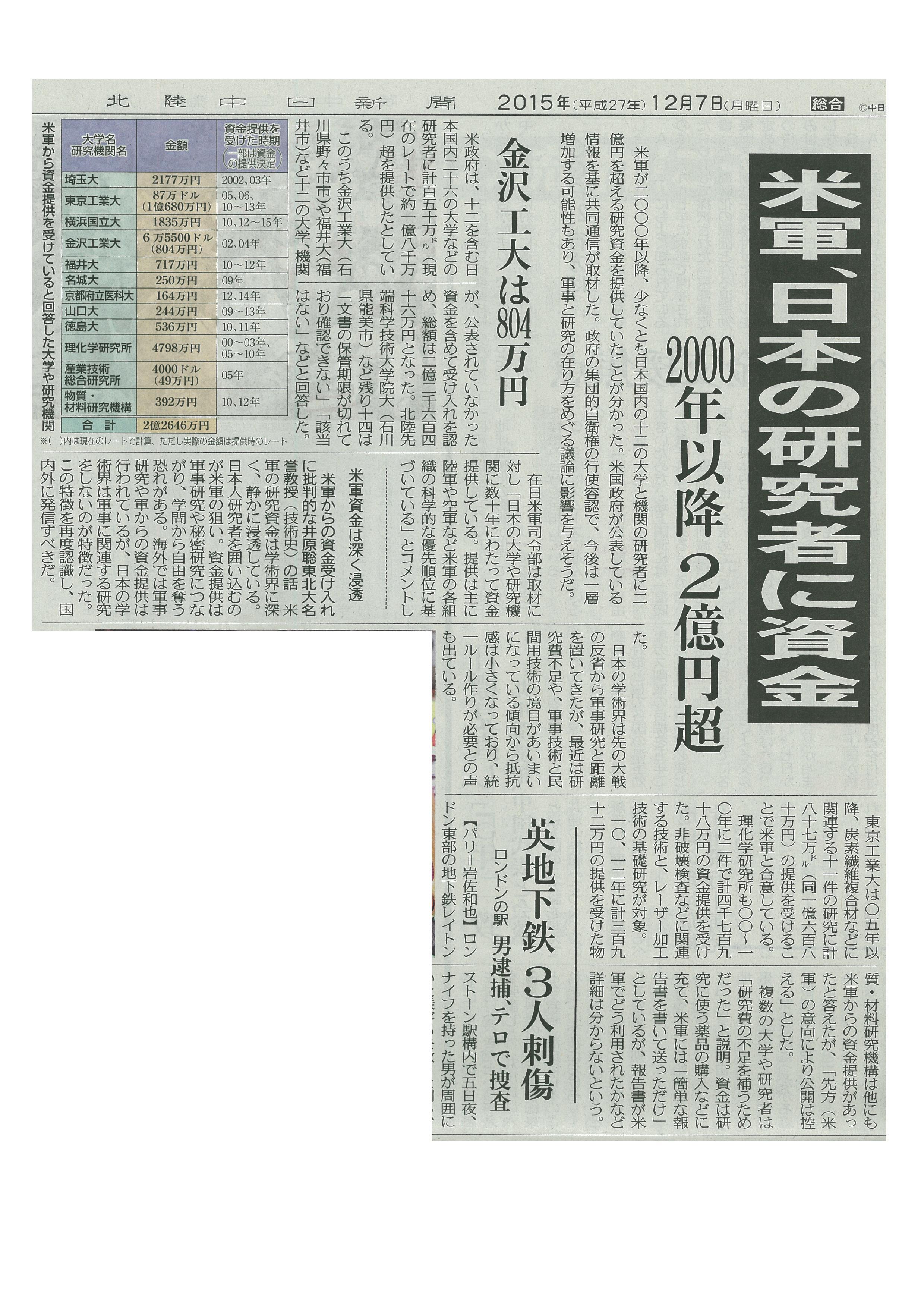 151207新聞資料