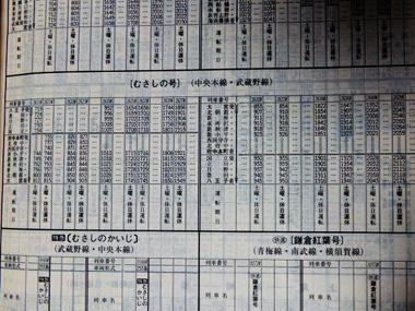 1むさしの号時刻表0117