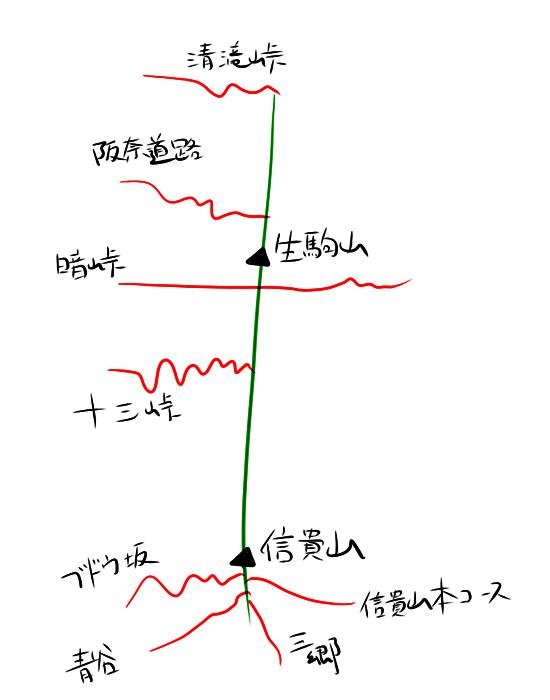 shigiikoma.png