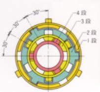 4段丸型ケリーバ