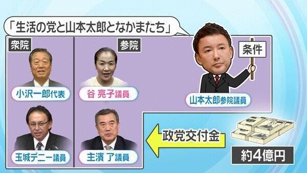 ozawa437483_pcl.jpg