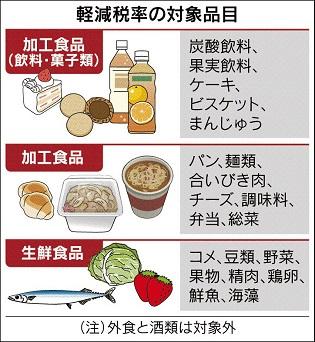 軽減税率 日経