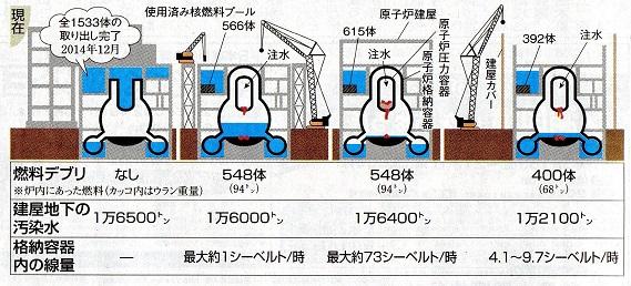 30 5年目の福島第一原発