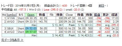 2016030701.png