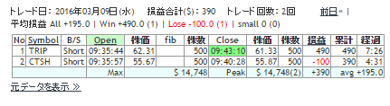 2016030901.png