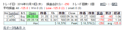 2016031001.png