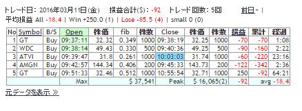 2016031101.png